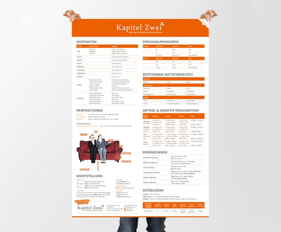 Kapitel Zwei - Grammatik Plakat